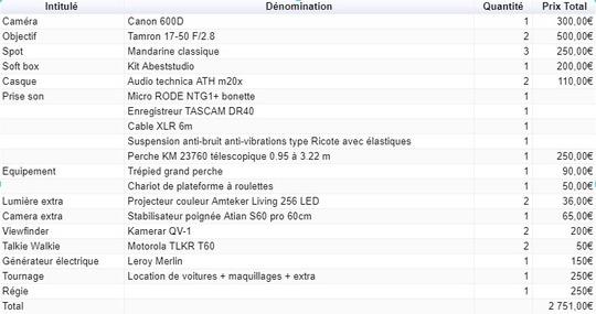 Listelouis-1503071069