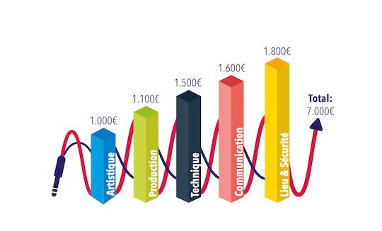 5-infographie_budget__3-1504013366