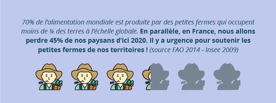 Infographie_constat_paysans_seule-1504259718