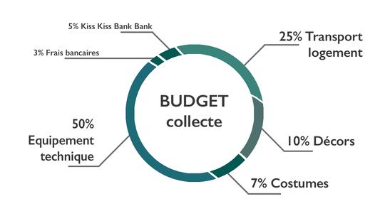 Budget_kkbb-1504618345