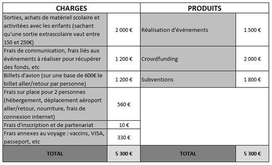 Budget_htc-1504774231