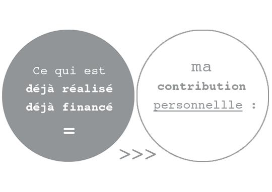 Ma_contribution-1504962275