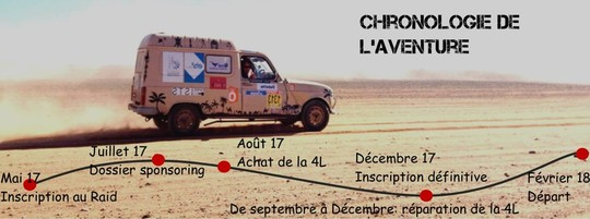 Chronologie-1-1505126214