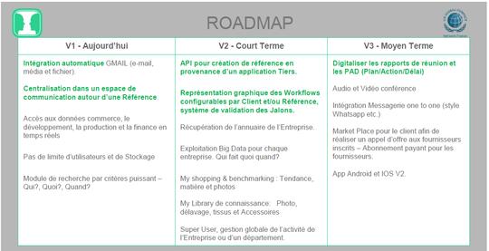 Roadmap-1505456370