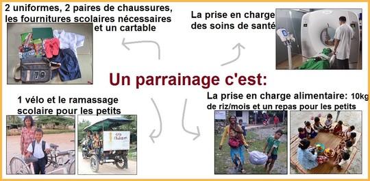 Un_parrainage_cest4-1505476550