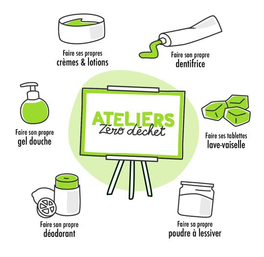 Ateliers_vert-1505487710