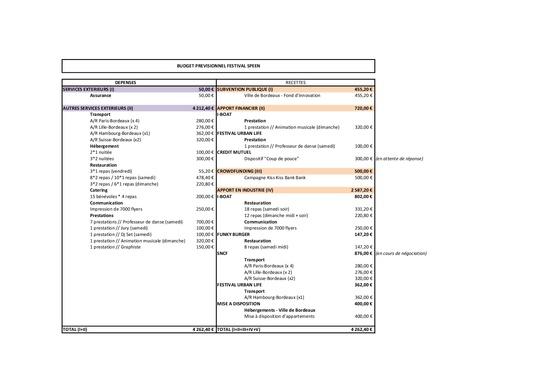 Budget-previsionnel-speen-001-1505682638