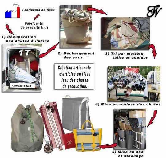 Recycl_kkbb-1506538651