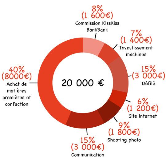 Camenbert_kisskissbankbank_crabedesign-1507022886