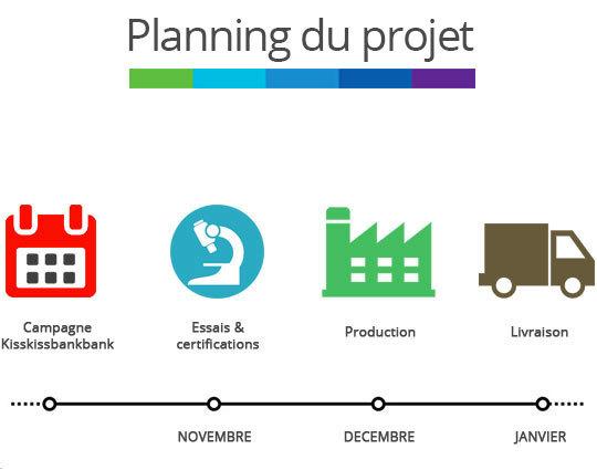 Planning-1507292036