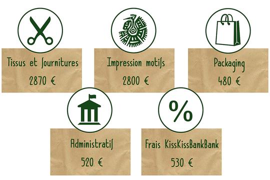 Budget3-1507664597