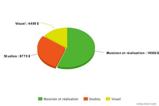 Meta-chart-1507757585