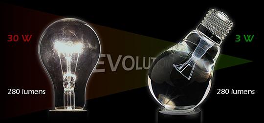 Revolution-1508149938