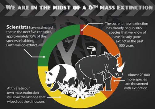 Sixth_mass_extinction-1508766265
