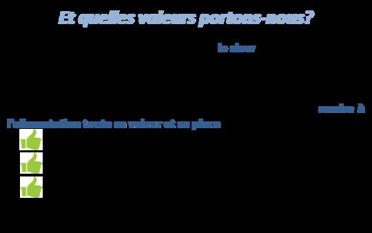 Et_quelles_valeurs_portons_nous_image-1509747035