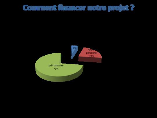 Le_financement-1510078090