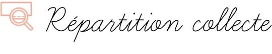 R_partition_collecte-1510235791