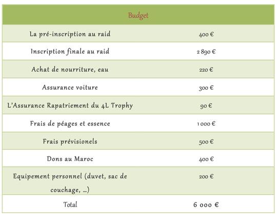 Budget-1510953660