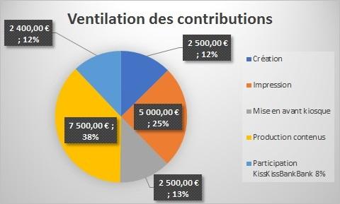 Ventil_contributions-1511627423