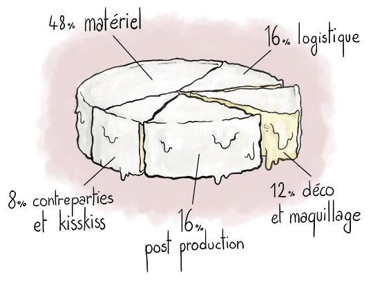 Camembert-sorties-1511892988