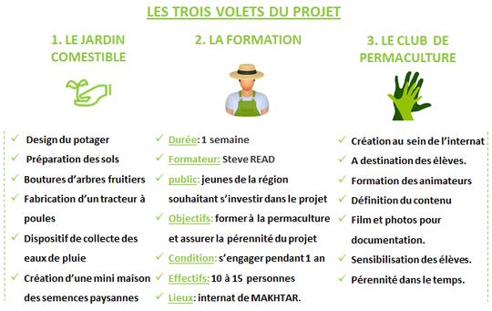 Volets_proj-1512504378
