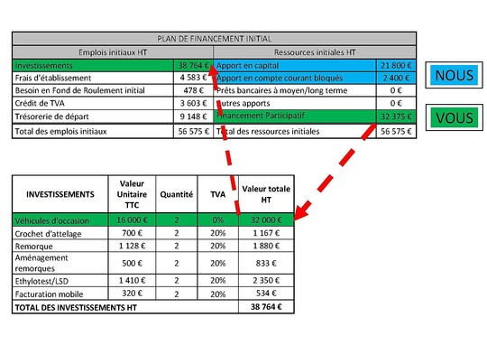 Plan_de_financement_initial_2-1515489852