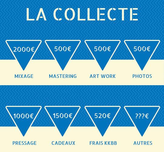 La_collecte__2_-1517265346