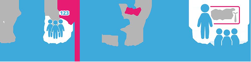 le job coaching, l'insertion professionnelle et l'habilité sociale - avenir des possibles association