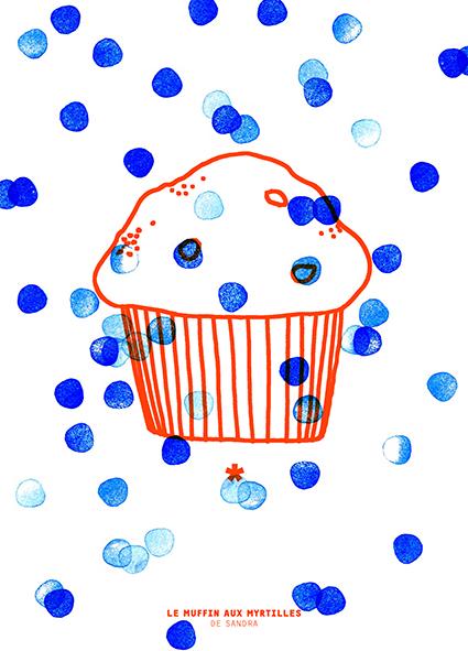 muffin-1442767285.jpg