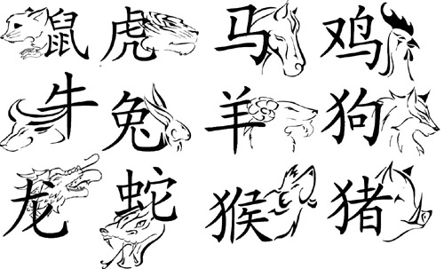 chinese-zodiac-1528209846.jpg